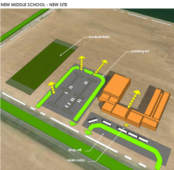 Plan for New Middle School
